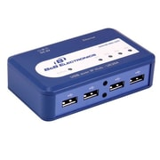 B&B Electronics UE204 4-Port USB Over Ethernet Server, Blue