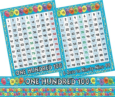 Barker Creek BCP 3573 Straight Counting to 100 Bulletin Board Set Multicolor