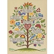 Vintage Family Tree Counted Cross Stitch Kit, 9in.X12in. 14 Count