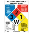 Hazardous Materials Classification Sign, 11X8, Rigid Plastic