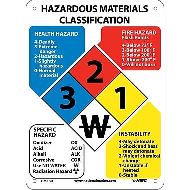 Hazardous Materials Classification Sign, 11X8, Rigid Plastic