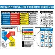 Poster, Haz Mat Identification Chart, Spanish, 22X26, Unrip Vinyl, Laminated