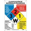 Hazardous Materials Classification Sign (Spanish), 11X8, Rigid Plastic