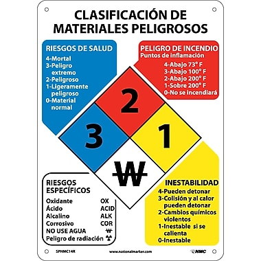 Hazardous Materials Classification Sign (Spanish), 14X10, Rigid Plastic