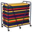 ECR4Kids® Rest Mat Storage Trolley, Blue