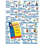 French High Frequency imperatives Card Set