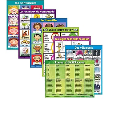 French/FSL Classroom Posters - No 2 (set of 7)