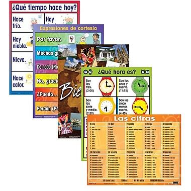 Spanish Classroom Posters II