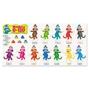 "Trend Enterprises® ""Sock Monkeys Numbers 0-120"" Bulletin Board Set, Grade Prek-2"