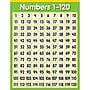 Creative Teaching Press® Grade Toddler - 9 Numbers