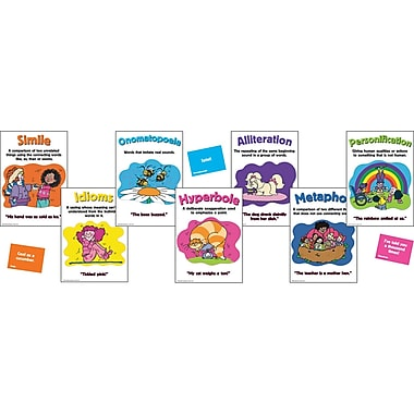Eureka® Bulletin Board Set, Figurative Language