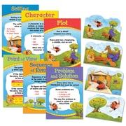 Eureka® Bulletin Board Set, Story Elements