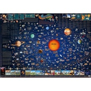 Round World Products Solar System Laminated Map