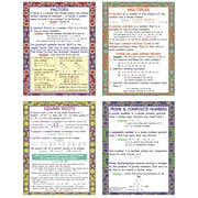 McDonald Publishing Factors Multiples Square Roots and Prime and Composite Numbers Poster Set, Math
