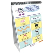New Path Learning® ELA Common Core Strategies Flip Chart Set, Grade 4