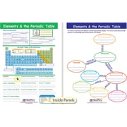 New Path Learning® Elements and the Periodic Table Visual Learning Guide, Grade 6-9