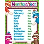 Trend Enterprises® Months of the Year Sock Monkeys