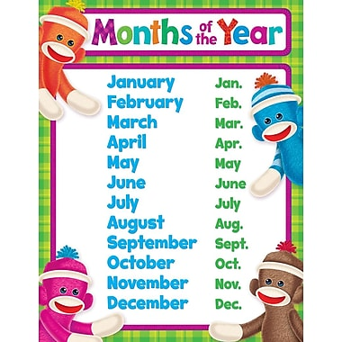 Trend Enterprises® Months of the Year Sock Monkeys Learning Chart, Classroom Management