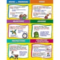 Teacher Created Resources Parts Of Speech Chart, Language Arts