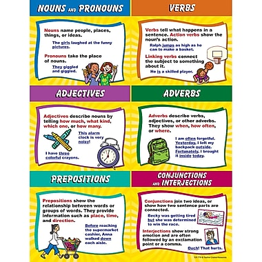 Teacher Created Resources TCR7719 Parts Of Speech Chart