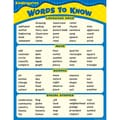 Teacher Created Resources Words To Know In Kindergarten Chart, Language Arts