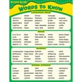 Teacher Created Resources Words To Know In 2 Grade Chart, Language Arts