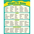 Teacher Created Resources Words To Know In 4 Grade Chart, Language Arts