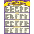 Teacher Created Resources Words To Know In 5 Grade Chart, Language Arts