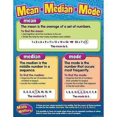 Teacher Created Resources Mean/Median/Mode Chart, Math