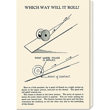 Global Gallery 'Which Way Will It Roll' by Retromagic Vintage Advertisement on Wrapped Canvas
