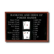 RAM Game Room Game Room Poker Ranking and Odds Framed Vintage Advertisement