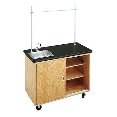 DWI Lab Table 36