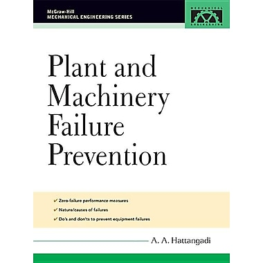 Plant and Machinery Failure Prevention