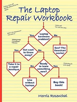The Laptop Repair Workbook