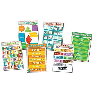 Carson-Dellosa Bulletin Board Set, Chevron Basic Skills