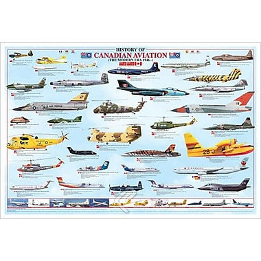 Canadian Aviation Modern Era, Stretched Canvas, 24