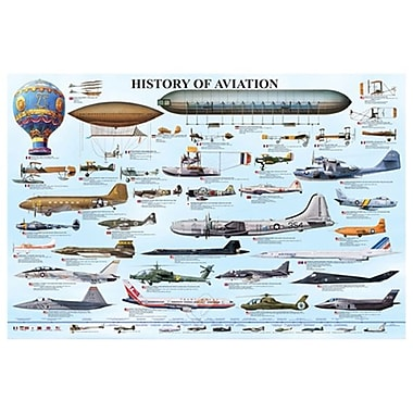 History of Aviation, Stretched Canvas, 24