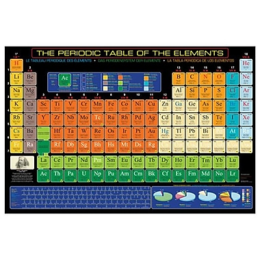 Periodic Table of Elements, Stretched Canvas, 24
