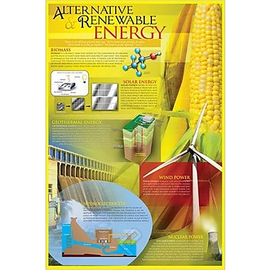 Renewable Energy Poster, 24