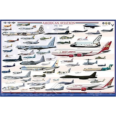 American Aviation - Modern Era Poster, 36