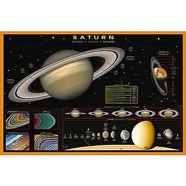 Saturn Poster, 24