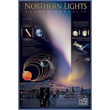 Northern Lights Aurora Borealis Poster, 24