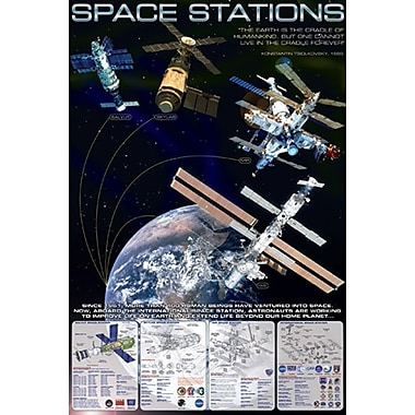 Space Stations Poster, 24