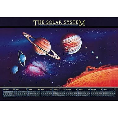 The Solar System Poster, 26 3/4