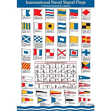 Intl. Naval Signal Flags Poster, 26-3/4