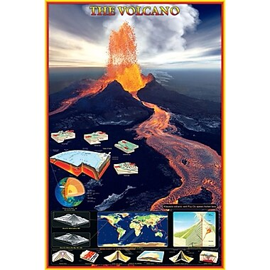 The Volcano Poster, 24