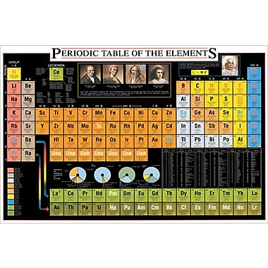 Periodic Table of Elements Poster, 26.75