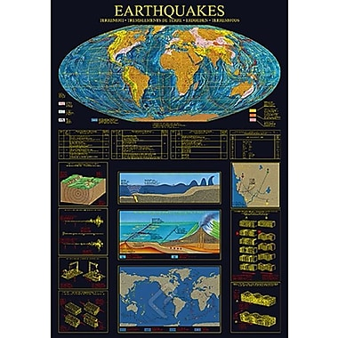 Earthquakes Poster, 26-3/4