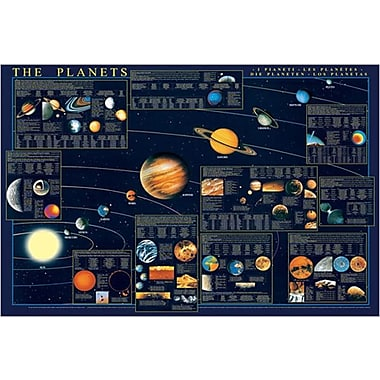 The Planets Poster, 26 3/4