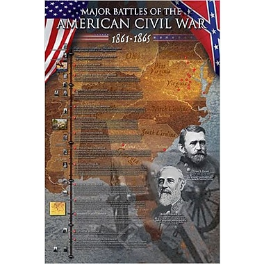 Civil War Battles Famous Poster, 36